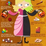 A Guide to Halloween Candy (Infographic)