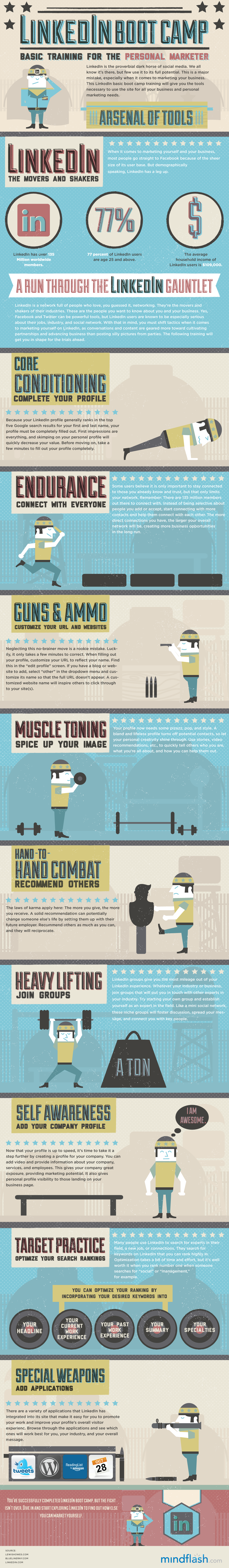 LinkedIn Bootcamp: Basic Training for the Personal Marketer (Infographic)