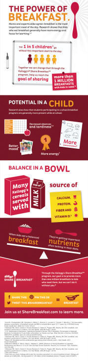 Kelloggs-Share-Breakfast-Infographic-1-178x730