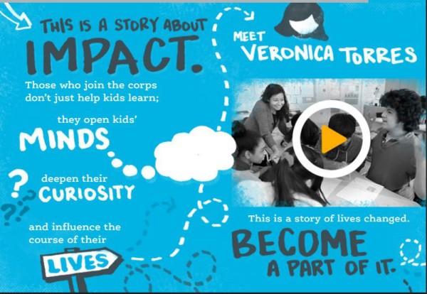 Teach For America Impact