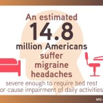 "There's a whole lot more to migraines than ""just a headache."" Learn more about how they affect different people and where to get help."
