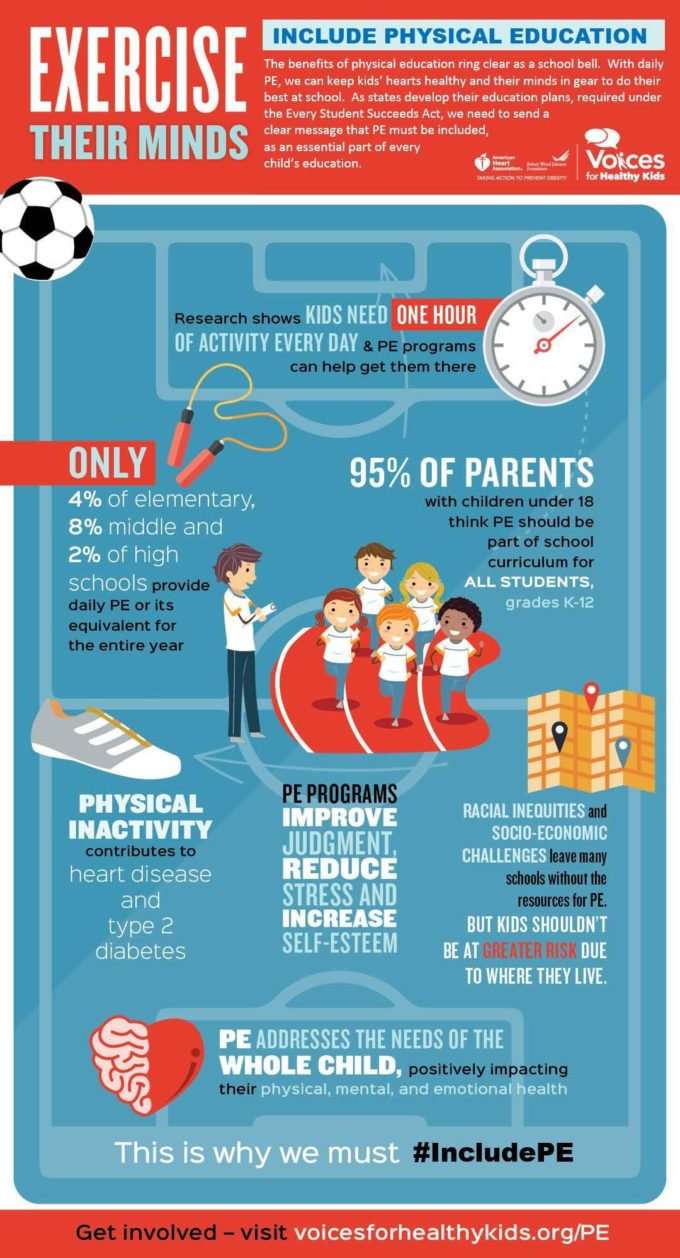 PE Infographic FULL Include PE page 001 6 Skills Our Children Learn in Gym Class That Will Last Them a Lifetime