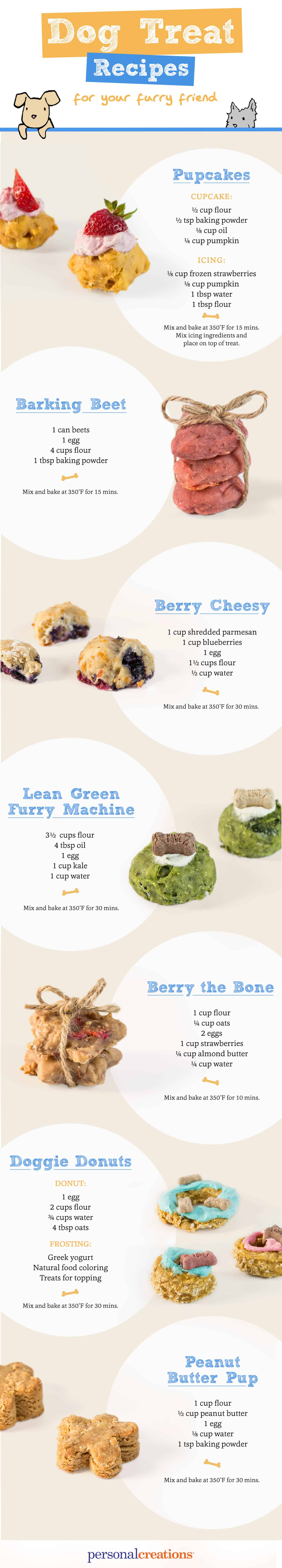 Whip up tasty goodies for your furry best friend in a jiffy with these 7 easy dog treat recipes!