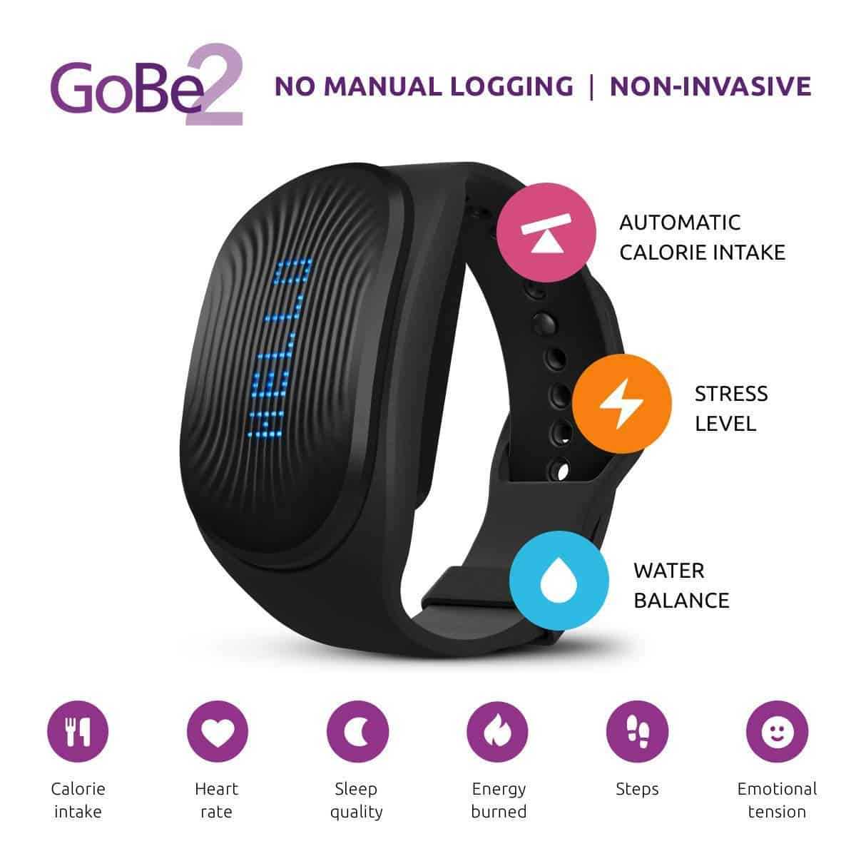 GoBe2 Smart band 2018 Holiday Gift Guide